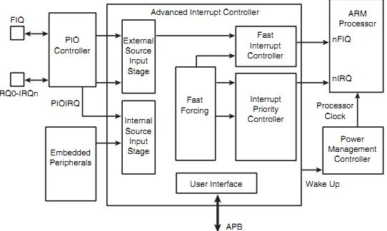 电路 电路图 电子 设计 素材 原理图 542_324
