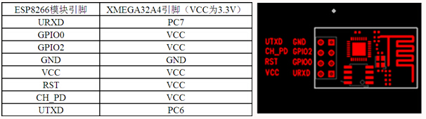 【xmega32a4最小系统板 esp8266 wifi模块】功能演示