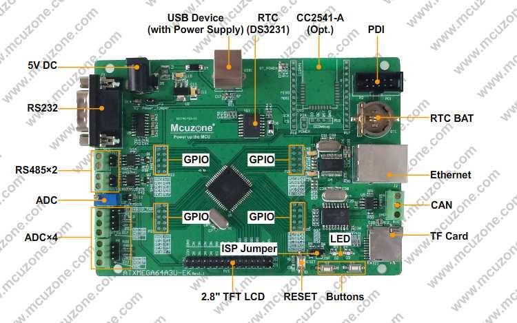 注意:开发板出厂现已写入USB DFU bootloader,可直接通过USB进行ISP下载。如有条件建议选配仿真器方便调试,推荐购买Mcuzone的XMEGA PDI专用仿真器  【产品介绍】 ATxmega 是ATMEL 推出的一款全新MCU,与之前的AVR 相比速度更快,ADC 和DAC 性能更佳,功耗更低,而且串口众多,因此在工控领域有较大用途,XMEGA64A3U芯片具有64K片内Flash,1 路Full Speed USB Device,7路串口,2路TWI,3路SPI,2路16通道12位2