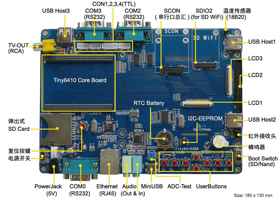 【产品简介】 Tiny6410是一款以ARM11芯片(三星 S3C6410)作为主处理器的嵌入式核心板,该CPU基于ARM1176JZF-S核设计,内部集成了强大的多媒体处理单元,支持Mpeg4, H.264/H.263等格式的视频文件硬件编解码,可同时输出至LCD和TV显示;它还并带有3D图形硬件加速器,以实现OpenGL ES 1.