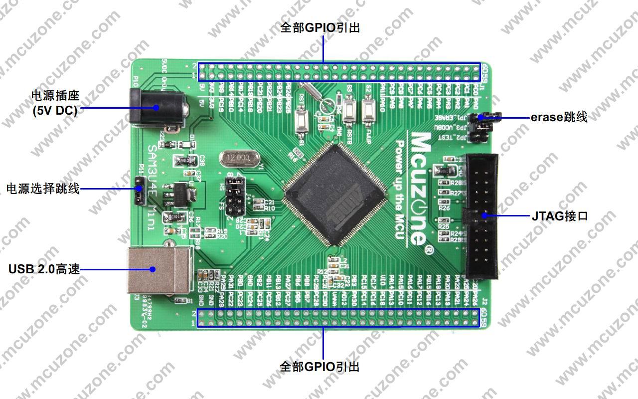 3v电源   板载复位电路,可通过按键复位系统   板载jtag电路,可用于