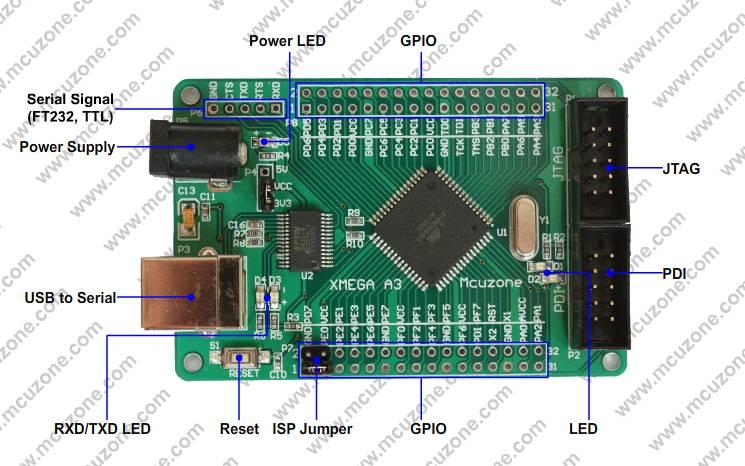 atxmega64a3最小系统板 - avr开发板 mcuzone 商城
