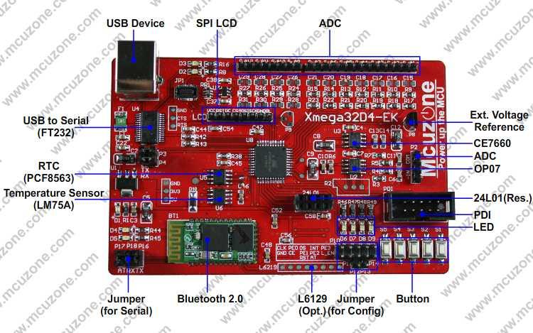 基于atxmega32d4的蓝牙数据采集应用开发板,xmega32d4