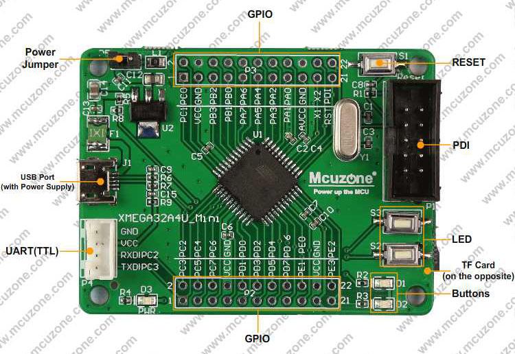 0全速device接口(mini usb);    一路tf/micro sd 卡接口(spi接口)