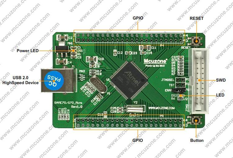 【产品介绍】 ATSAMS70是ATMEL新推出的一款Cortex-M7芯片,具备丰富的片上外设,高速USB OTG、ISI摄像头接口、3个USART、5个UART、3个高速TWI接口、2个SPI接口、1个I2S、1个HSMCI接口、4个3通道的16位定时器/计数器、2个AFEC、1个2通道1Msps的12位DAC、1个ACC 采用单3.