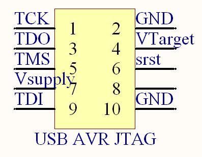 usb jtag以及目标板的安全,请在上电之前检查一下电源电路!